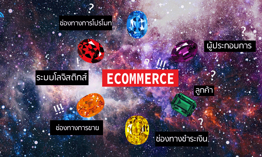 https://www.digitalbusinessconsult.asia/wp-content/uploads/2019/08/ecommerce.png